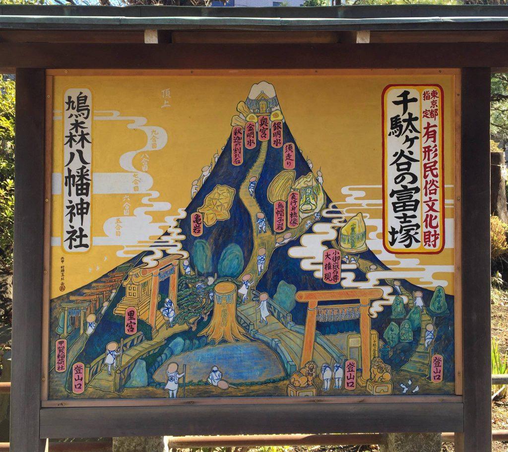 千駄ヶ谷の富士塚の図